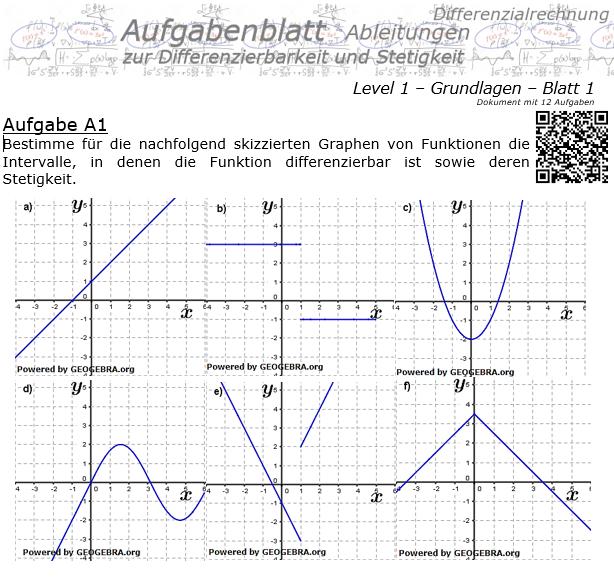 Differenzierbarkeit und Stetigkeit Aufgabenblatt 1/1 / © by Fit-in-Mathe-Online.de