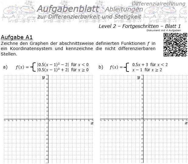 Differenzierbarkeit und Stetigkeit Aufgabenblatt 2/1 / © by Fit-in-Mathe-Online.de