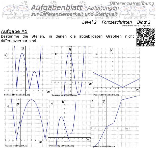 Differenzierbarkeit und Stetigkeit Aufgabenblatt 2/2 / © by Fit-in-Mathe-Online.de