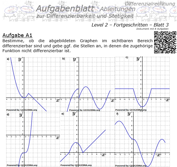 Differenzierbarkeit und Stetigkeit Aufgabenblatt 2/3 / © by Fit-in-Mathe-Online.de