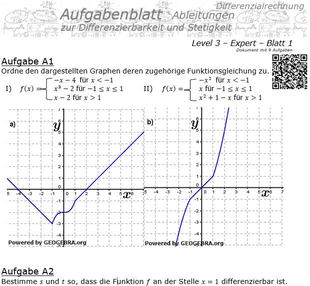 Differenzierbarkeit und Stetigkeit Aufgabenblatt 3/1 / © by Fit-in-Mathe-Online.de
