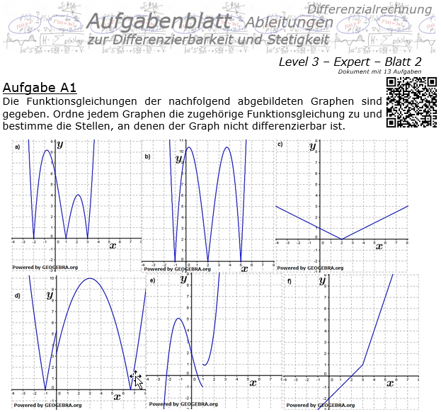 Differenzierbarkeit und Stetigkeit Aufgabenblatt 3/2 / © by Fit-in-Mathe-Online.de