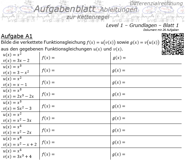 Kettenregel Aufgabenblatt Level 1 / Blatt 1 / © by Fit-in-Mathe-Online.de