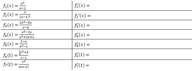 Produktregel / Quotientenregel 1/3 Aufgaben | Fit in Mathe