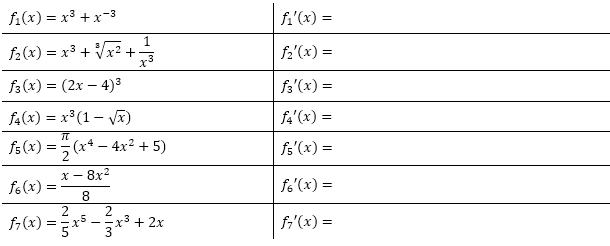 Um die Ableitungen zu bilden, wende die Summen-/Differenzregel an. Dazu musst du eventuell zuerst Klammern auflösen. Falls möglich, vereinfache das Ergebnis so weit wie möglich. (Grafik A230101 im Aufgabensatz 1 Blatt 2/3 Fortgeschritten zur Summenregel bzw. Differenzregel /© by www.fit-in-mathe-online.de)