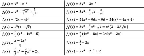 summenregel und differenzregel 2 3 aufgaben fit in mathe. Black Bedroom Furniture Sets. Home Design Ideas