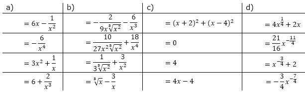 Füge die Bezeichnungen f(x), f'(x), f''(x) und f'''(x) den Funktionsgleichungen zu. Wende hierzu die Summen–/Differenzregel an. (Grafik A230201 im Aufgabensatz 2 Blatt 2/3 Fortgeschritten zur Summenregel bzw. Differenzregel /© by www.fit-in-mathe-online.de)