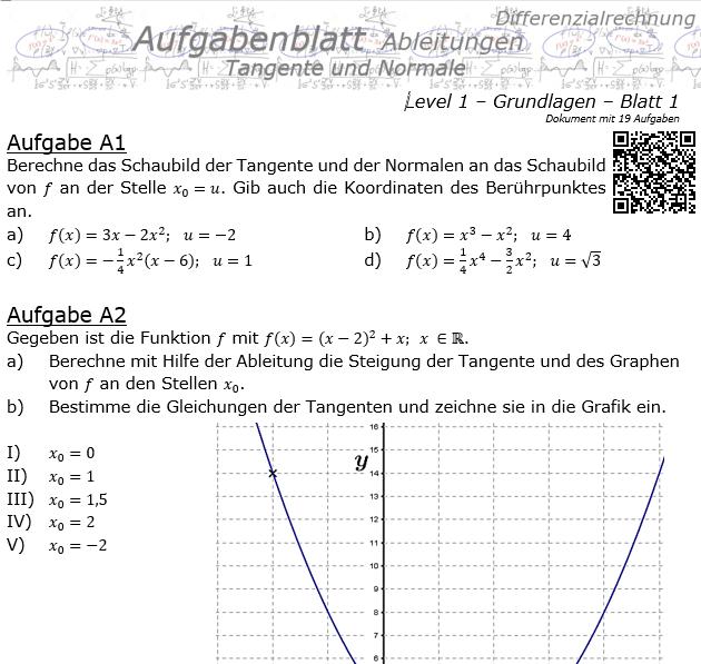 Tangente und Normale in der Differenzialrechnung Aufgabenblatt 1/1 / © by Fit-in-Mathe-Online.de