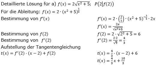 Tangente und Normale in der Differenzialrechnung. Lösungen zum Aufgabensatz 1 Blatt 1/3 Grundlagen Bild 1/© by www.fit-in-mathe-online.de