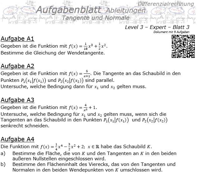 Tangente und Normale in der Differenzialrechnung Aufgabenblatt 3/3 / © by Fit-in-Mathe-Online.de