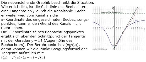 Tangente und Normale in der Differenzialrechnung. Lösungslogik zum Aufgabensatz 3 Blatt 3/4 Expert Bild 1/© by www.fit-in-mathe-online.de