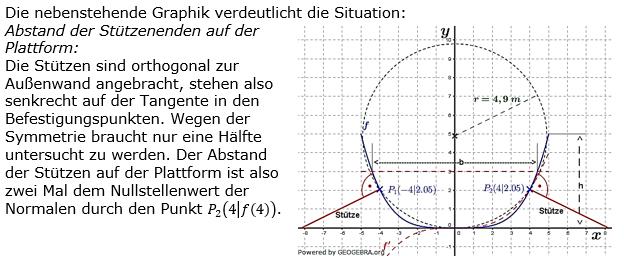 Tangente und Normale in der Differenzialrechnung. Lösungslogik zum Aufgabensatz 6 Blatt 3/4 Expert Bild 1/© by www.fit-in-mathe-online.de