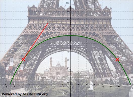 Graphik zur Tangente im Punkt des Graphen einer Funktion Bild 1 /© by Fit-in-Mathe-Online