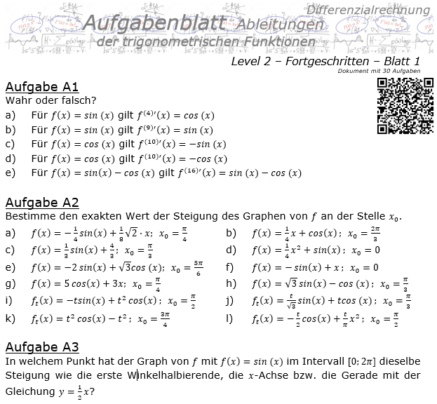 WIKI Ableitung trigonometrische Funktionen | Fit in Mathe