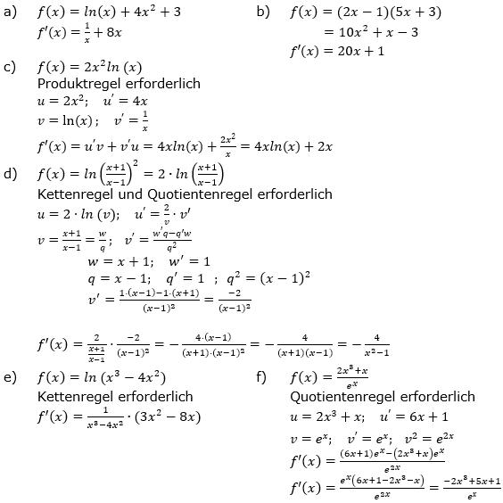 Ableitungen vermischte Aufgaben Lösungen zum Aufgabensatz 1 Blatt 3/3 Expert Bild 1/© by www.fit-in-mathe-online.de