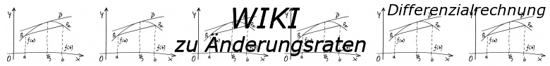 WIKI zu Änderungsraten / © by Fit-in-Mathe-Online.de