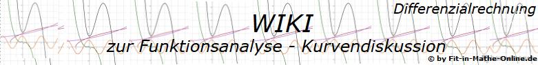 WIKI zu Funktionen analysieren in der Differenzialrechnung / © by Fit-in-Mathe-Online.de