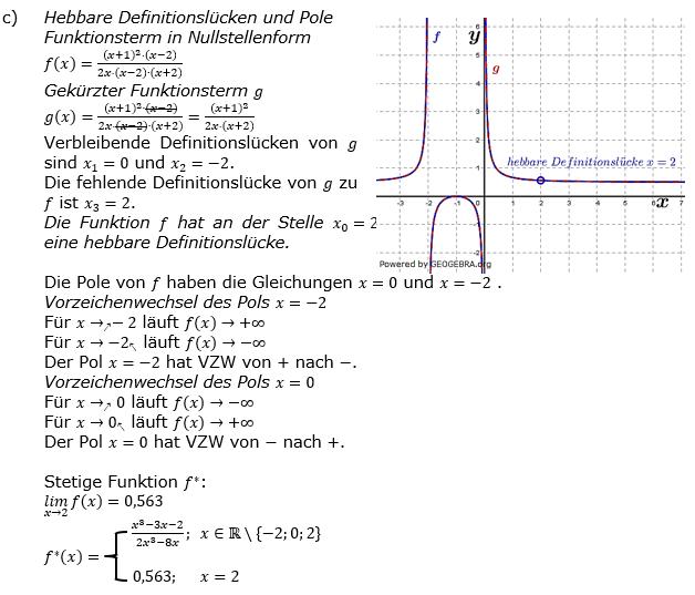 Vollständige Kurvendiskussion Lösung c) zum Aufgabensatz 1 Blatt 2/3 gebrochen rationale Funktionen Grundlagen Bild 3/© by www.fit-in-mathe-online.de