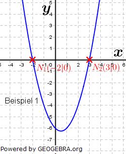 Ganzrationale Funktionen Lösungen zum Aufgabensatz 1 Blatt 1/3 Grundlagen Bild 11/© by www.fit-in-mathe-online.de