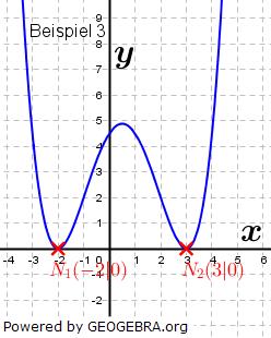 Ganzrationale Funktionen Lösungen zum Aufgabensatz 1 Blatt 1/3 Grundlagen Bild 13/© by www.fit-in-mathe-online.de
