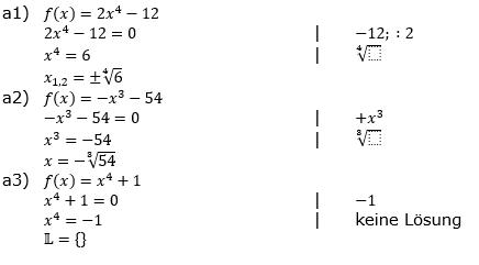 Ganzrationale Funktionen Lösungen zum Aufgabensatz 1 Blatt 1/3 Grundlagen Bild 1/© by www.fit-in-mathe-online.de