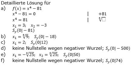 Ganzrationale Funktionen Lösungen zum Aufgabensatz 4 Blatt 1/3 Grundlagen Bild 1/© by www.fit-in-mathe-online.de
