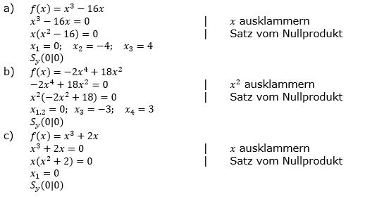 Ganzrationale Funktionen Lösungen zum Aufgabensatz 5 Blatt 1/3 Grundlagen Bild 1/© by www.fit-in-mathe-online.de
