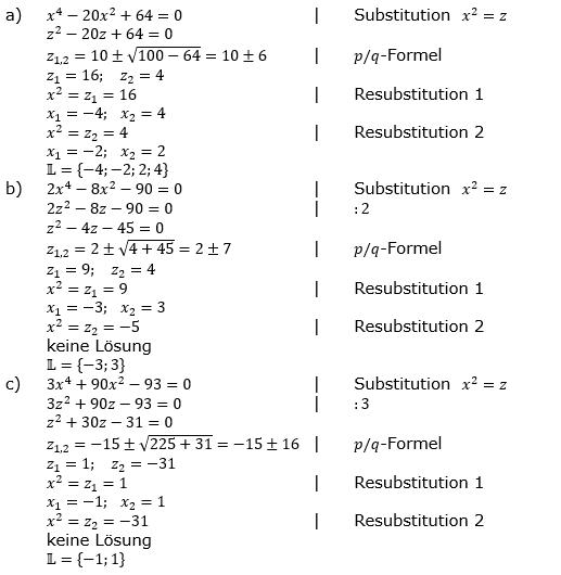 Ganzrationale Funktionen Lösungen zum Aufgabensatz 6 Blatt 1/3 Grundlagen Bild 1/© by www.fit-in-mathe-online.de