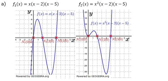 Ganzrationale Funktionen Lösungen zum Aufgabensatz 8 Blatt 1/3 Grundlagen Bild 1/© by www.fit-in-mathe-online.de