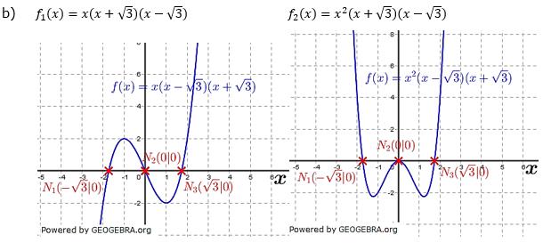 Ganzrationale Funktionen Lösungen zum Aufgabensatz 8 Blatt 1/3 Grundlagen Bild 2/© by www.fit-in-mathe-online.de