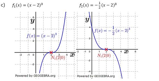 Ganzrationale Funktionen Lösungen zum Aufgabensatz 8 Blatt 1/3 Grundlagen Bild 3/© by www.fit-in-mathe-online.de