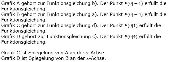 Ganzrationale Funktionen Lösungen zum Aufgabensatz 1 Blatt 1/4 Grundlagen Bild 1/© by www.fit-in-mathe-online.de