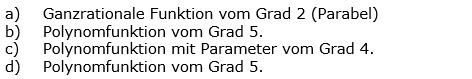 Ganzrationale Funktionen Lösungen zum Aufgabensatz 2 Blatt 1/4 Grundlagen Bild 1/© by www.fit-in-mathe-online.de