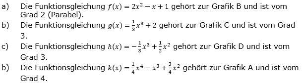 Ganzrationale Funktionen Lösungen zum Aufgabensatz 3 Blatt 1/4 Grundlagen Bild 1/© by www.fit-in-mathe-online.de
