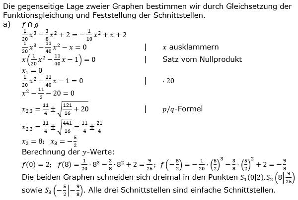 Ganzrationale Funktionen Lösungen zum Aufgabensatz 1 Blatt 1/5 Grundlagen Bild 1/© by www.fit-in-mathe-online.de