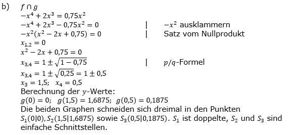 Ganzrationale Funktionen Lösungen zum Aufgabensatz 1 Blatt 1/5 Grundlagen Bild 2/© by www.fit-in-mathe-online.de
