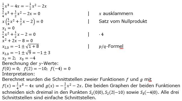 Ganzrationale Funktionen Lösungen zum Aufgabensatz 3 Blatt 1/5 Grundlagen Bild 1/© by www.fit-in-mathe-online.de