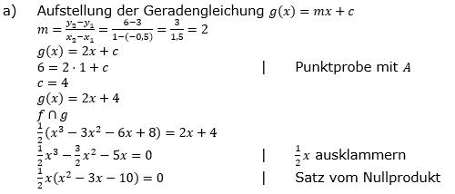 Ganzrationale Funktionen Lösungen zum Aufgabensatz 4 Blatt 1/5 Grundlagen Bild 1/© by www.fit-in-mathe-online.de
