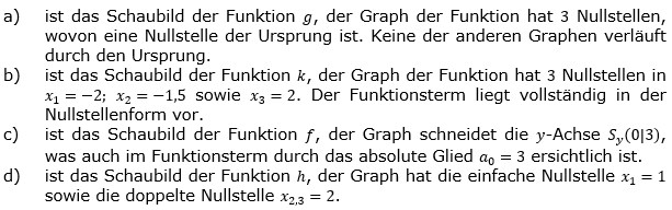 Ganzrationale Funktionen Lösungen zum Aufgabensatz 1 Blatt 2/1 Fortgeschritten Bild 1/© by www.fit-in-mathe-online.de