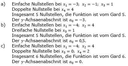 Ganzrationale Funktionen Lösungen zum Aufgabensatz 4 Blatt 2/1 Fortgeschritten Bild 1/© by www.fit-in-mathe-online.de
