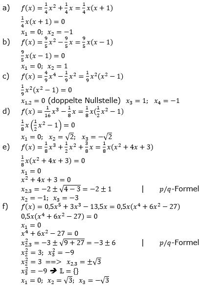 Ganzrationale Funktionen Lösungen zum Aufgabensatz 8 Blatt 2/1 Fortgeschritten Bild 1/© by www.fit-in-mathe-online.de