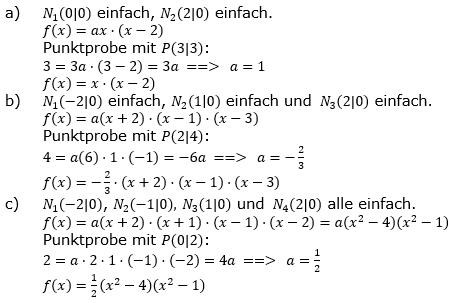 Ganzrationale Funktionen Lösungen zum Aufgabensatz 1 Blatt 2/2 Fortgeschritten Bild 1/© by www.fit-in-mathe-online.de