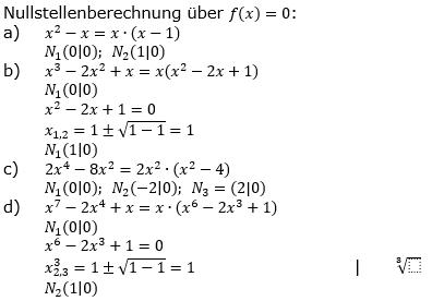 Ganzrationale Funktionen Lösungen zum Aufgabensatz 2 Blatt 2/2 Fortgeschritten Bild 1/© by www.fit-in-mathe-online.de