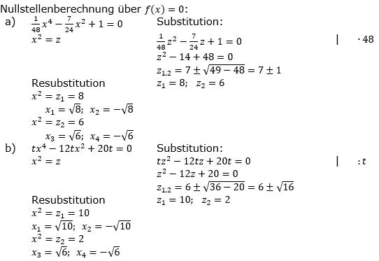 Ganzrationale Funktionen Lösungen zum Aufgabensatz 4 Blatt 2/2 Fortgeschritten Bild 1/© by www.fit-in-mathe-online.de