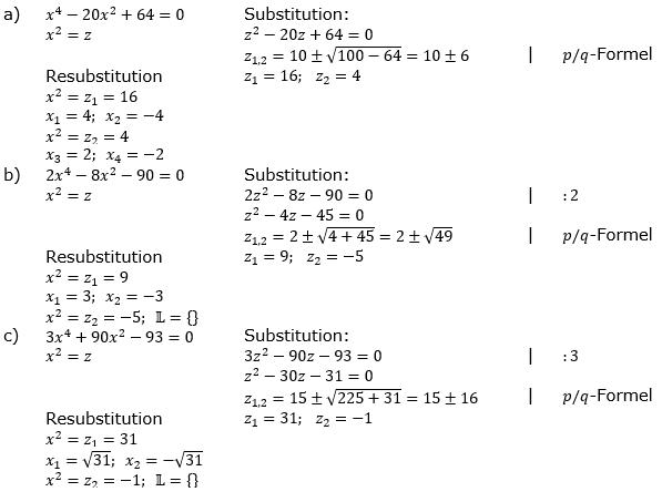 Ganzrationale Funktionen Lösungen zum Aufgabensatz 5 Blatt 2/2 Fortgeschritten Bild 1/© by www.fit-in-mathe-online.de