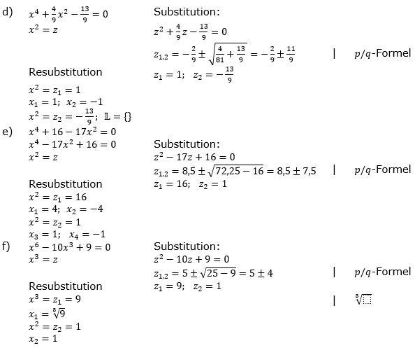 Ganzrationale Funktionen Lösungen zum Aufgabensatz 5 Blatt 2/2 Fortgeschritten Bild 2/© by www.fit-in-mathe-online.de