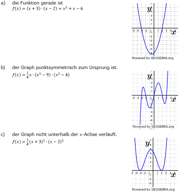 Ganzrationale Funktionen Lösungen zum Aufgabensatz 7 Blatt 2/2 Fortgeschritten Bild 1/© by www.fit-in-mathe-online.de