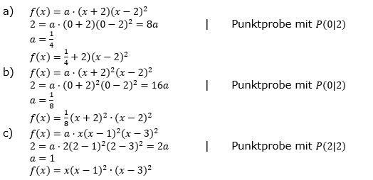 Ganzrationale Funktionen Lösungen zum Aufgabensatz 9 Blatt 2/2 Fortgeschritten Bild 1/© by www.fit-in-mathe-online.de
