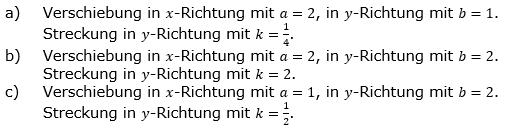 Ganzrationale Funktionen Lösungen zum Aufgabensatz 1 Blatt 2/4 Fortgeschritten Bild 1/© by www.fit-in-mathe-online.de