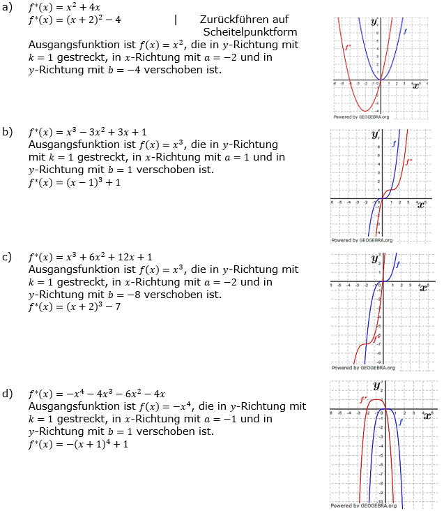 Ganzrationale Funktionen Lösungen zum Aufgabensatz 3 Blatt 2/4 Fortgeschritten Bild 1/© by www.fit-in-mathe-online.de